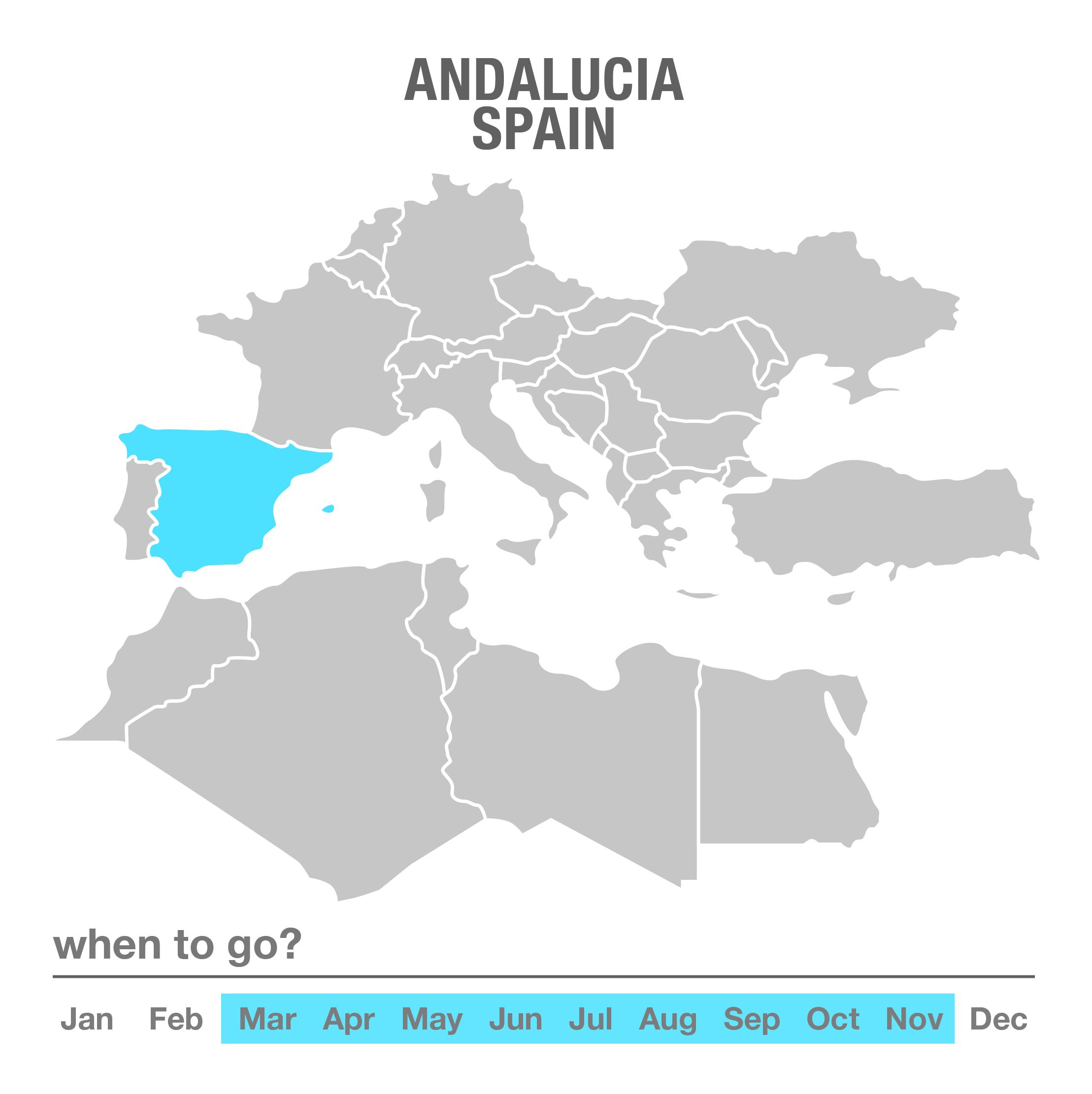 Luxury Tours Andalucía, Spain