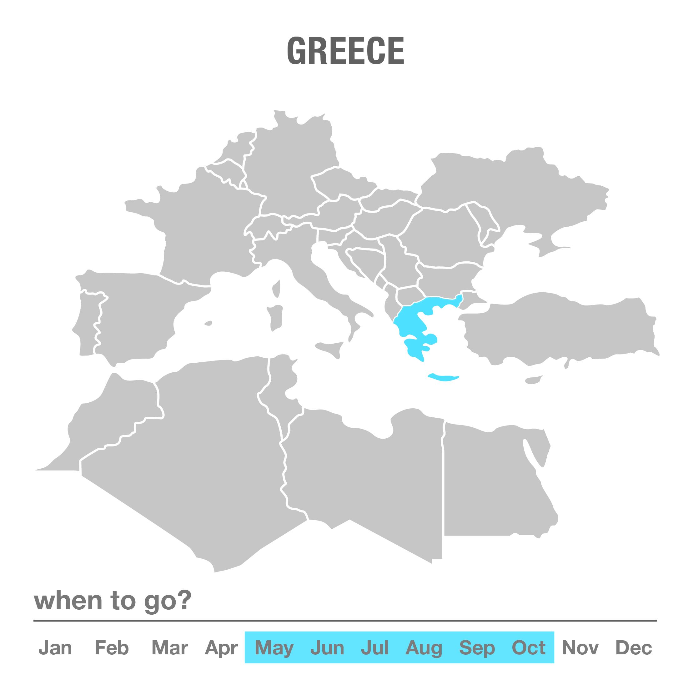 Luxury Tours Greece