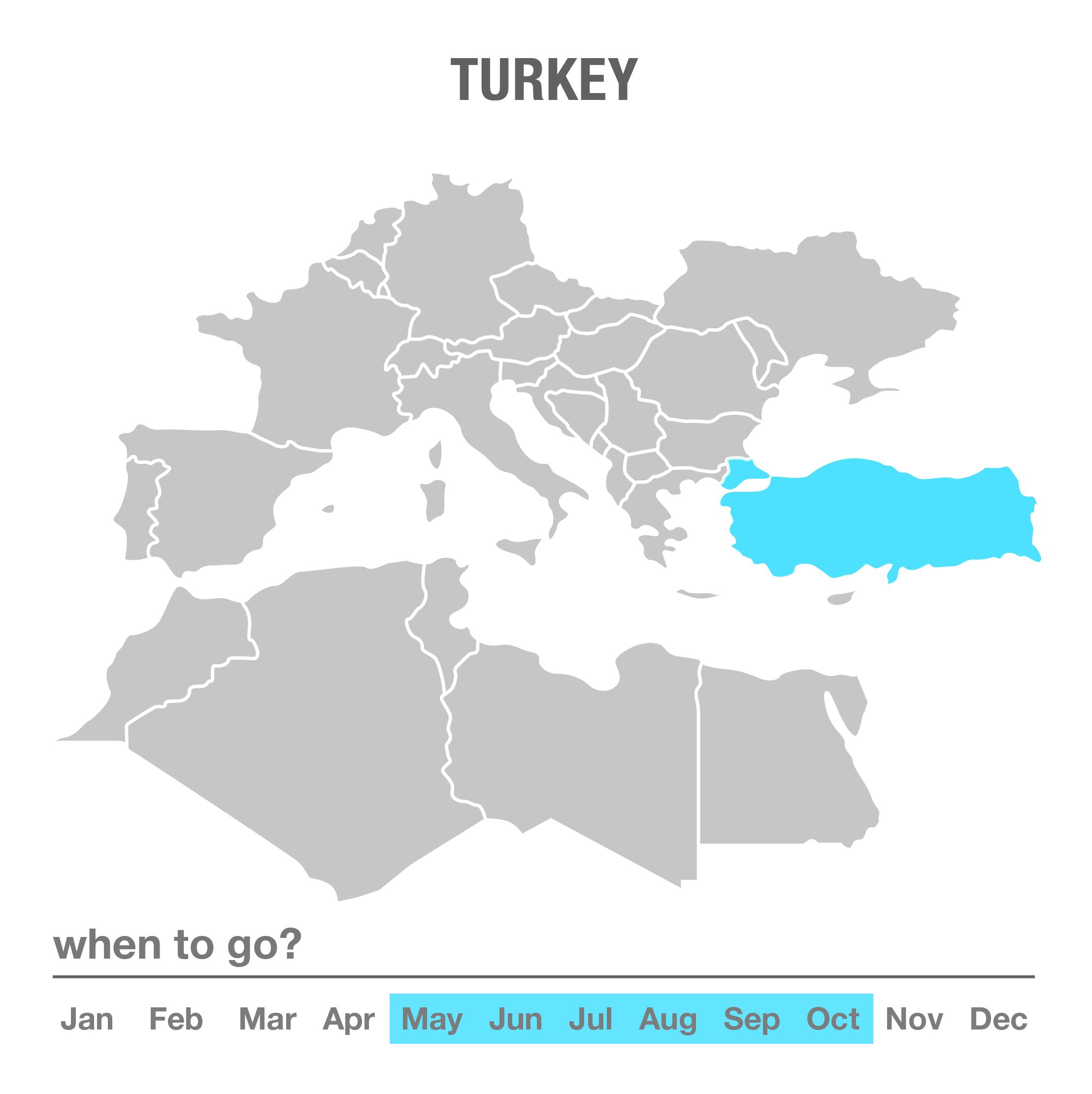 Luxury Tours Turkey